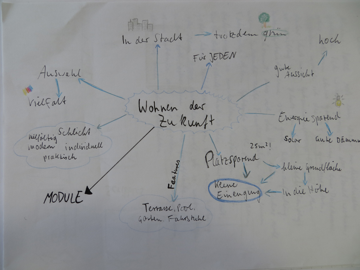 brainstorming_mindmapping