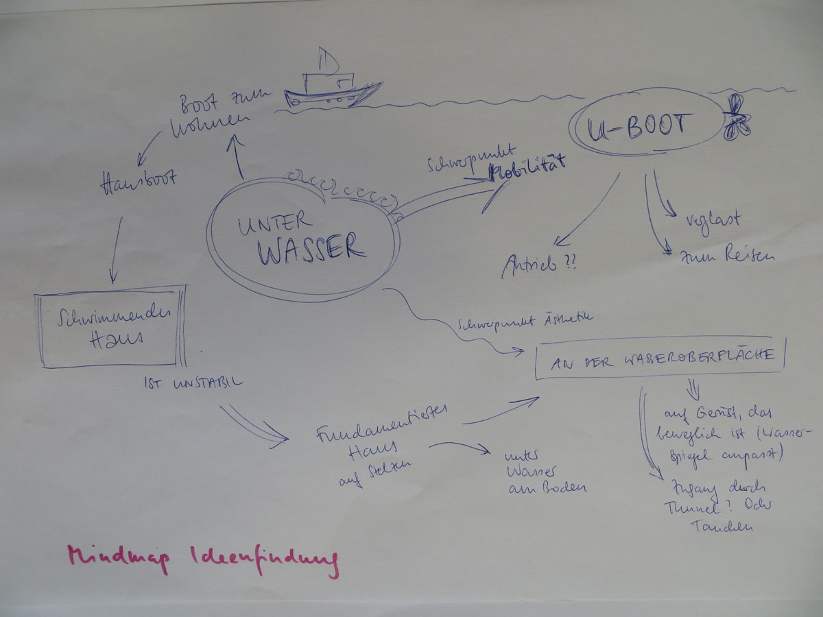 brainstorming_mindmapping2