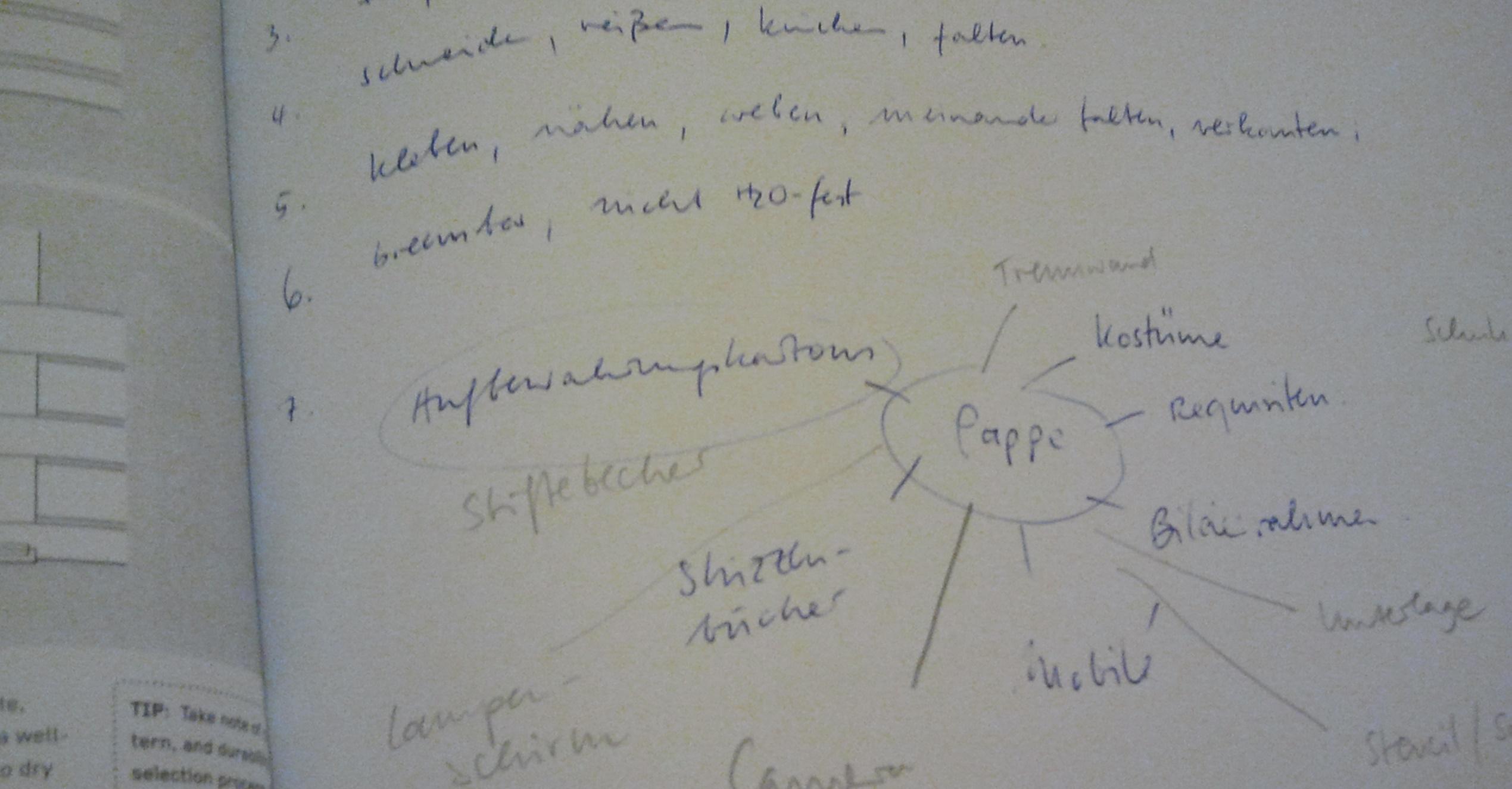 Material & Ideenfindung