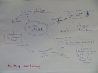 brainstorming_mindmapping2