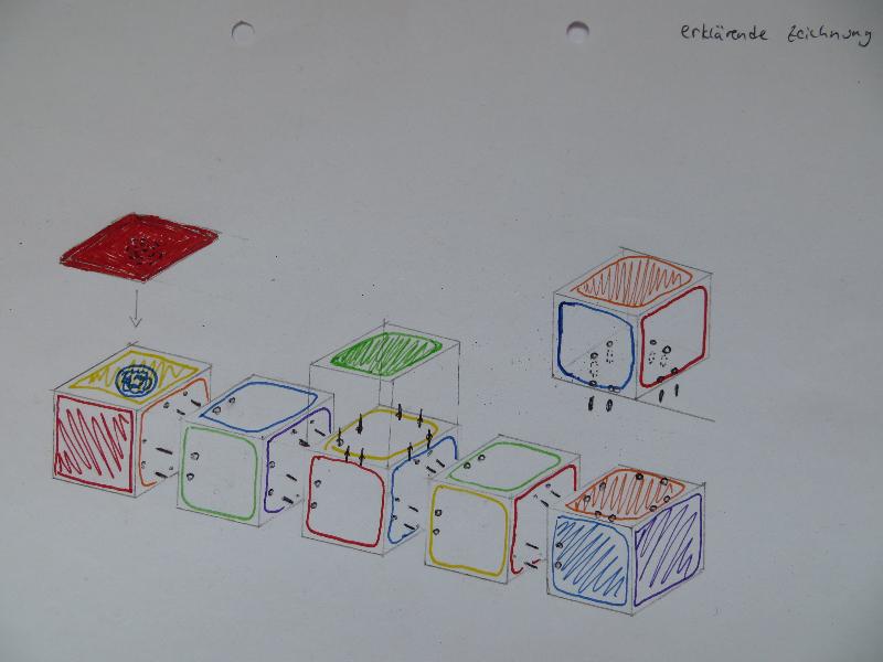 rubiks cube seat set 5