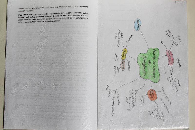 Schulentwurf 1 Konzept+Mindmap