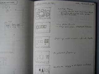 Mitschriften und Skizzen